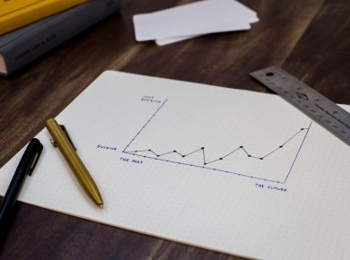 graph improving fleet service management