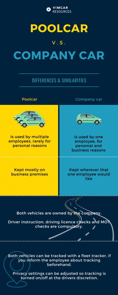 Infographic on pool cars v.s. company cars